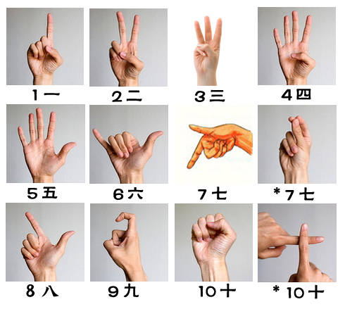 Western and asian hand gestures